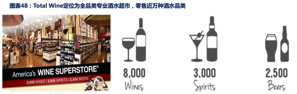 Total Wine定位为全品类与业酒水超市,零售近万种酒水品类