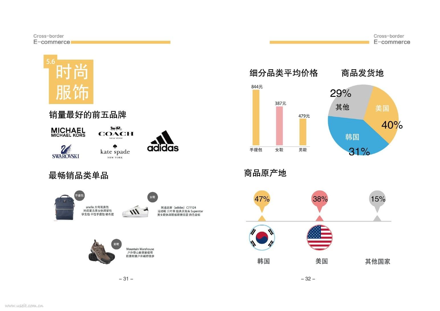 小智服饰店_华院:2017中国跨境电商指数白皮书 | 小工蚁科技