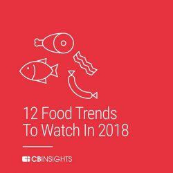 CB Insights:2018年12个食物趋势观察报告