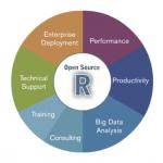 张丹:如何用R语言做量化分析