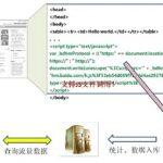 站长新手必读:百度网站分析白皮书(站长版)(2015完整版)
