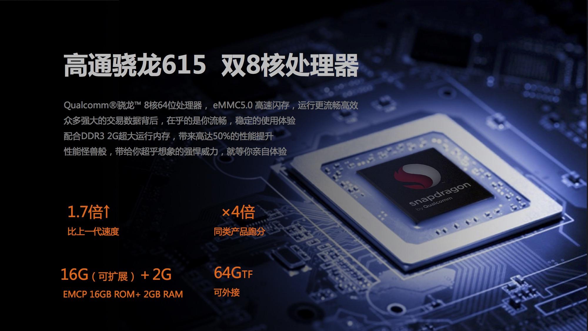 高通骁龙615,双8核处理器
