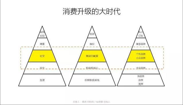 """马云喊出""""新零售"""",未来十年正面临7大机遇"""