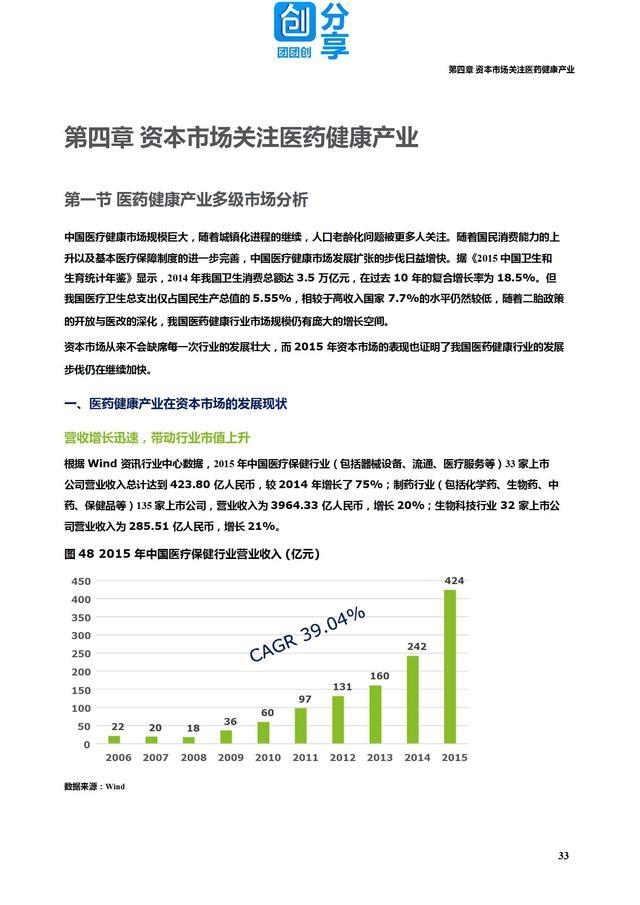 德勤:2016中国医药健康产业投资促进报告(77张PPT)