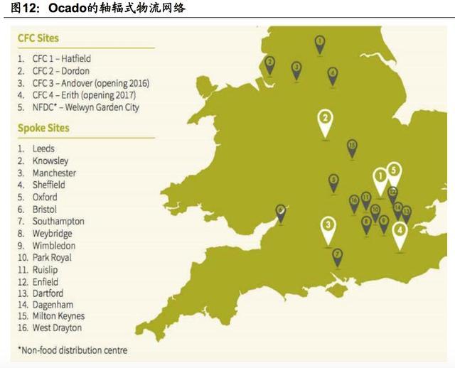 英国最大食品零售电商Ocado,是怎样做到把生鲜卖到断货的?