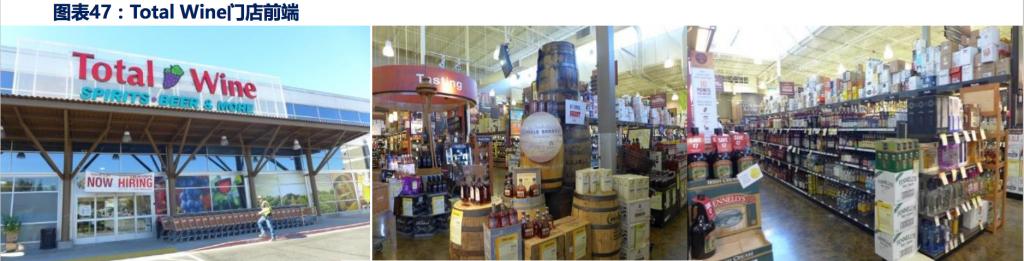 Total Wine门店前端