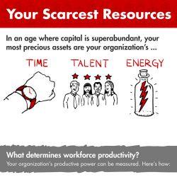 贝恩公司:时间、人才、能量——克服组织拖拉且释放你团队生产力