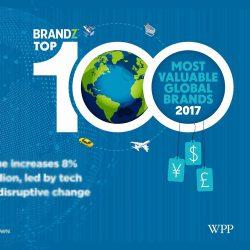 2017年BrandZ全球最具价值品牌100强