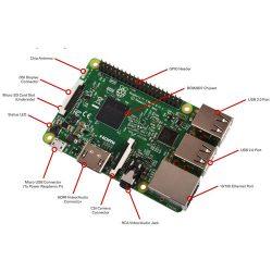 Raspberry Pi 与 Docker 构建 Serverless 集群