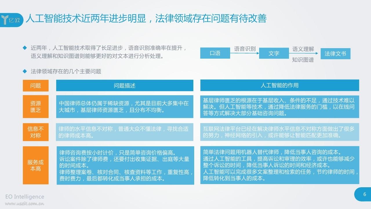 2018人工智能赋能法律服务研究报告PDF第005页--- useit.jpg