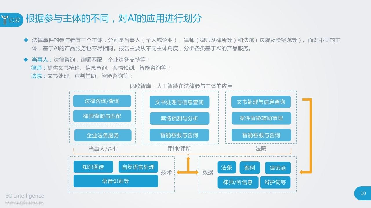 2018人工智能赋能法律服务研究报告PDF第009页--- useit.jpg