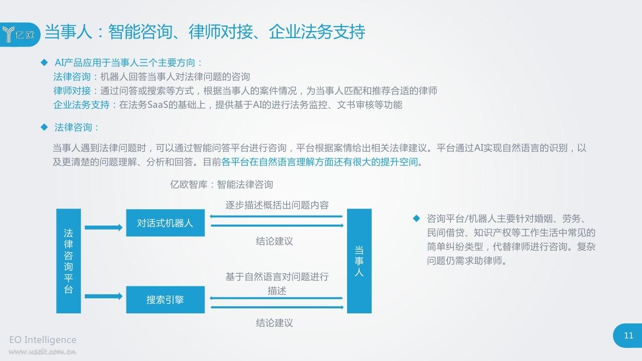 2018人工智能赋能法律服务研究报告PDF第010页--- useit.jpg