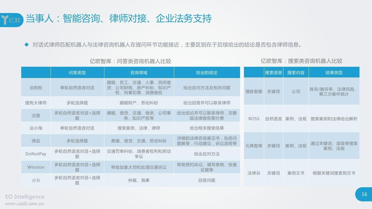 2018人工智能赋能法律服务研究报告PDF第015页--- useit.jpg