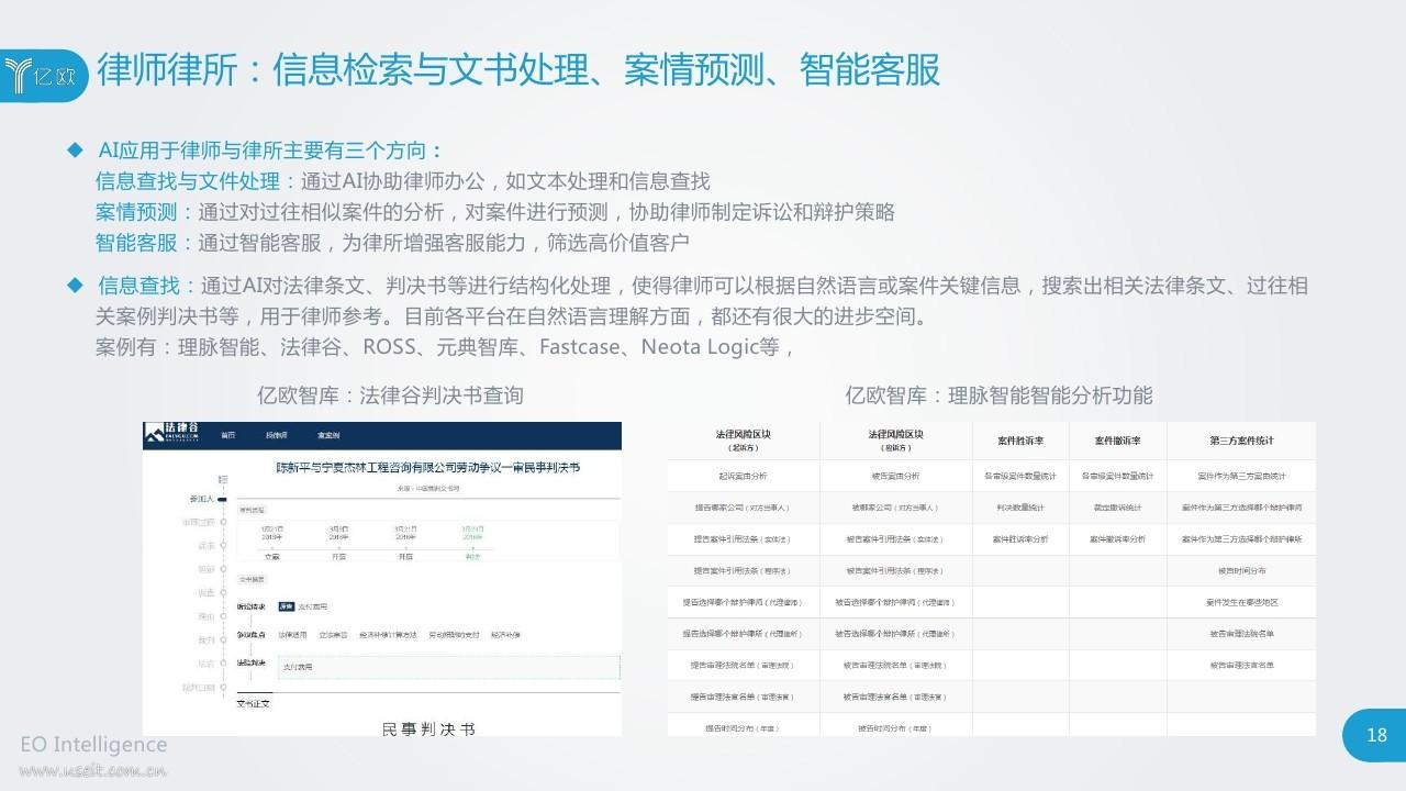 2018人工智能赋能法律服务研究报告PDF第017页--- useit.jpg