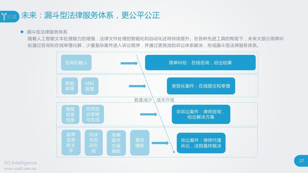 2018人工智能赋能法律服务研究报告PDF第026页--- useit.jpg