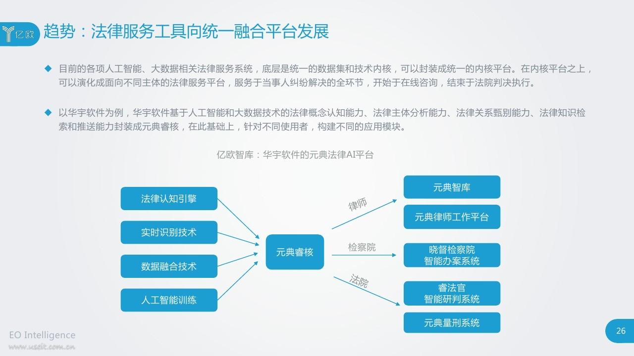 2018人工智能赋能法律服务研究报告PDF第025页--- useit.jpg