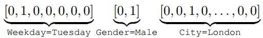 机器不学习:CTR系列(1) CTR预估入门及LR介绍