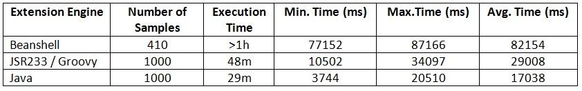 results comparison img6