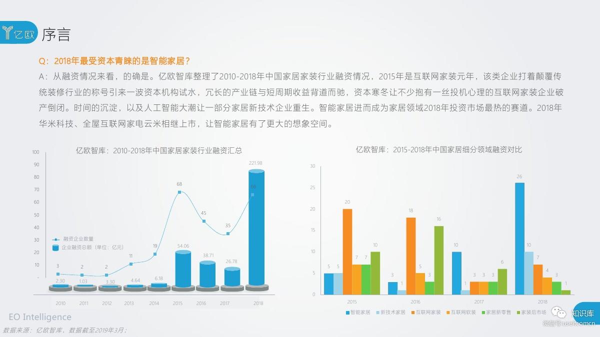2018-2019年度中国家居家装产业发展研究报告PDF第002页