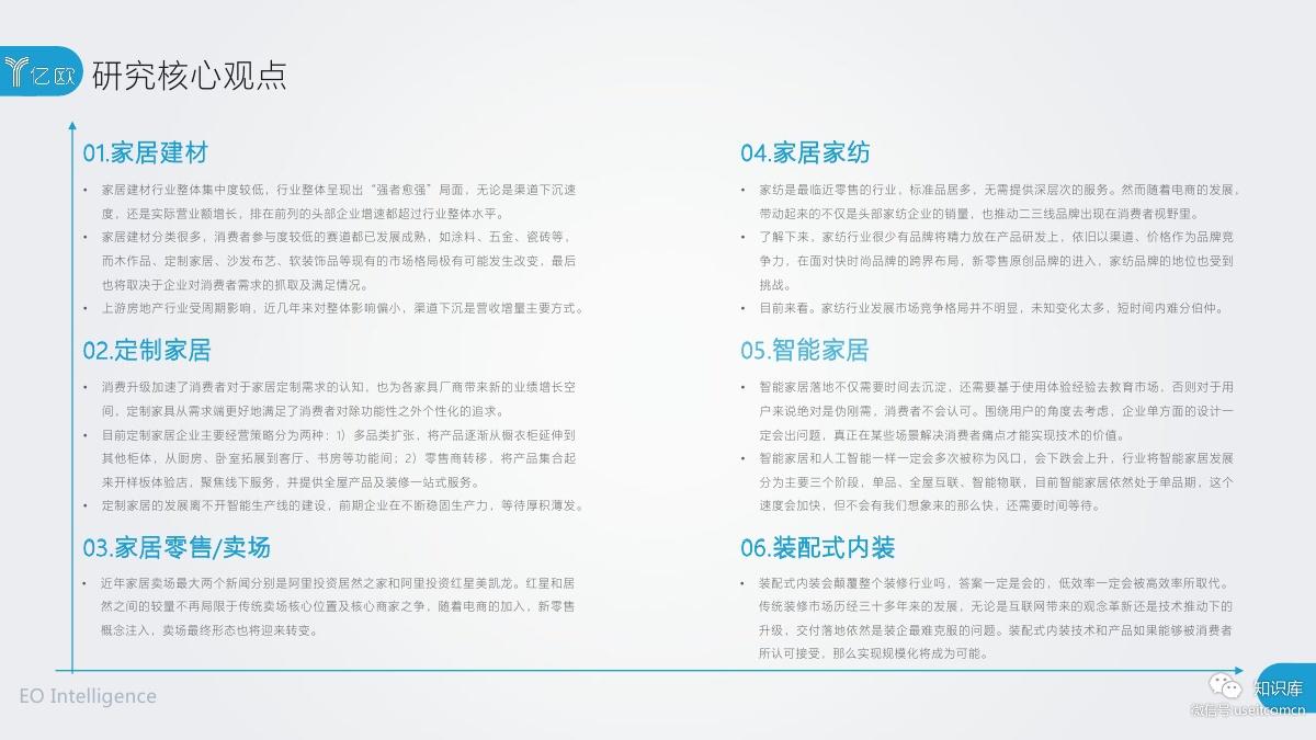 2018-2019年度中国家居家装产业发展研究报告PDF第005页