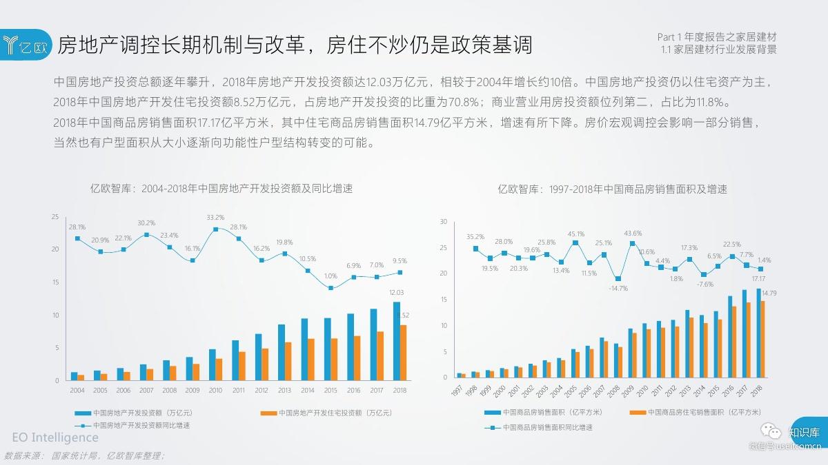2018-2019年度中国家居家装产业发展研究报告PDF第008页