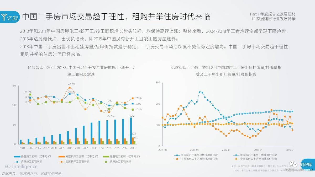 2018-2019年度中国家居家装产业发展研究报告PDF第009页