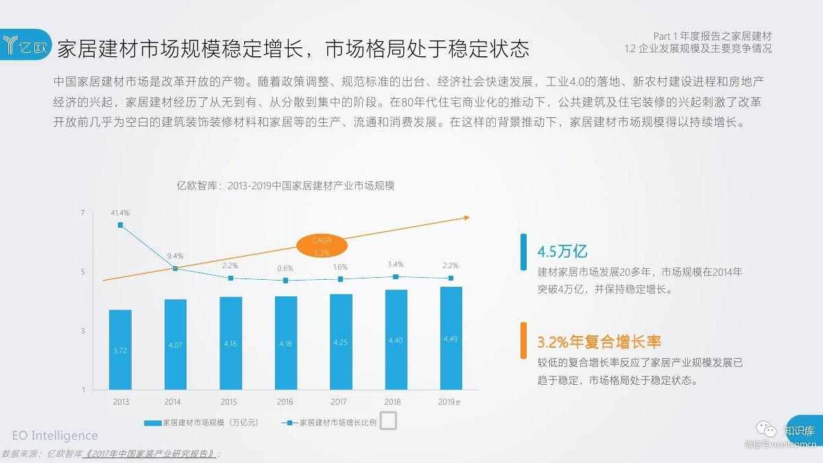 2018-2019年度中国家居家装产业发展研究报告PDF第011页
