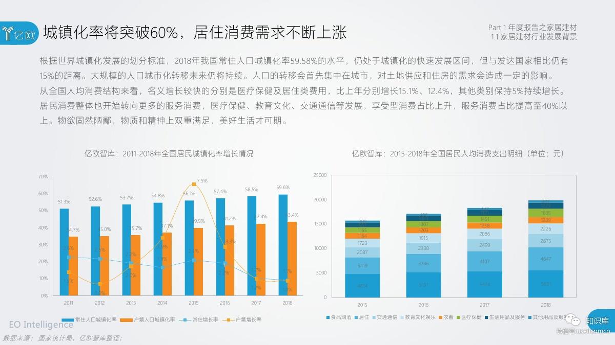 2018-2019年度中国家居家装产业发展研究报告PDF第010页