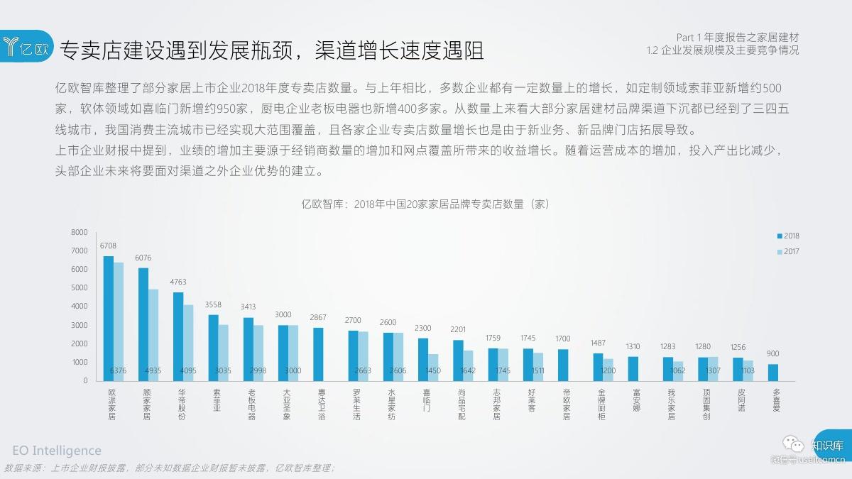 2018-2019年度中国家居家装产业发展研究报告PDF第013页