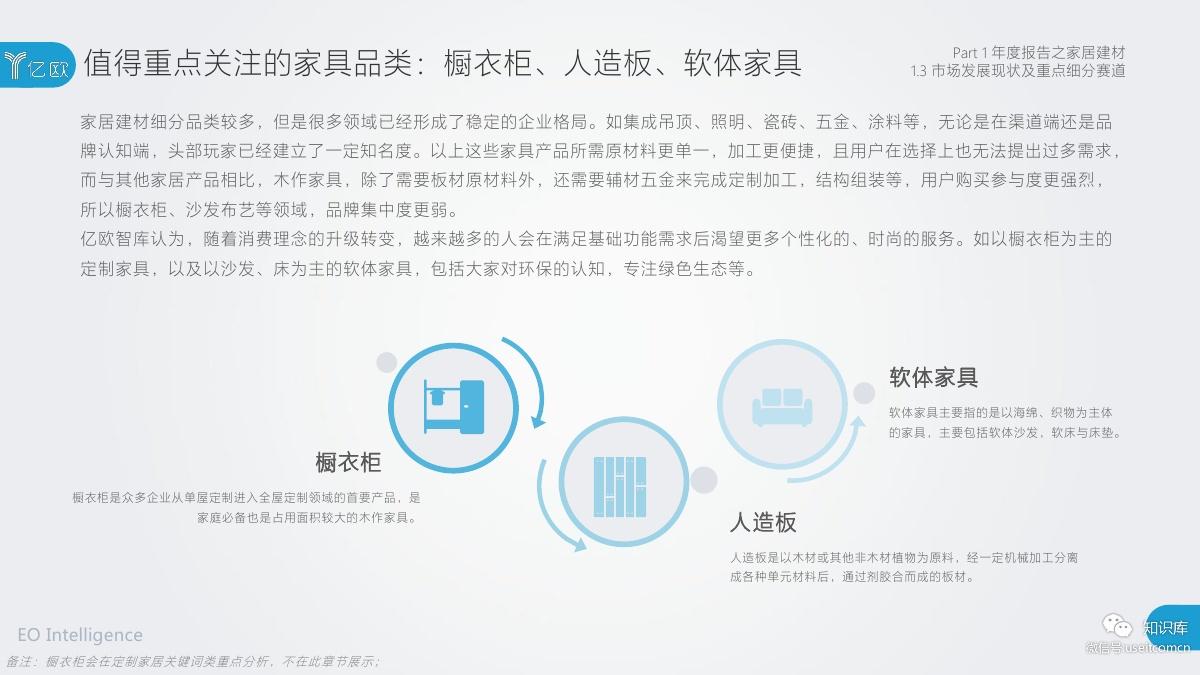 2018-2019年度中国家居家装产业发展研究报告PDF第015页