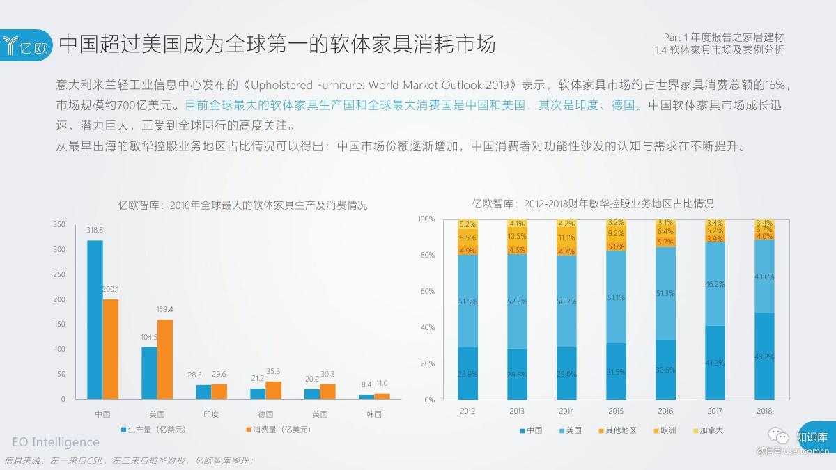 2018-2019年度中国家居家装产业发展研究报告PDF第017页