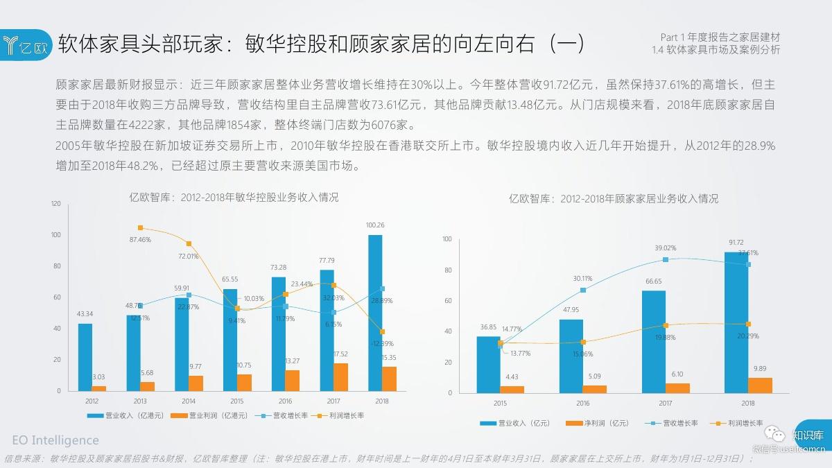 2018-2019年度中国家居家装产业发展研究报告PDF第019页