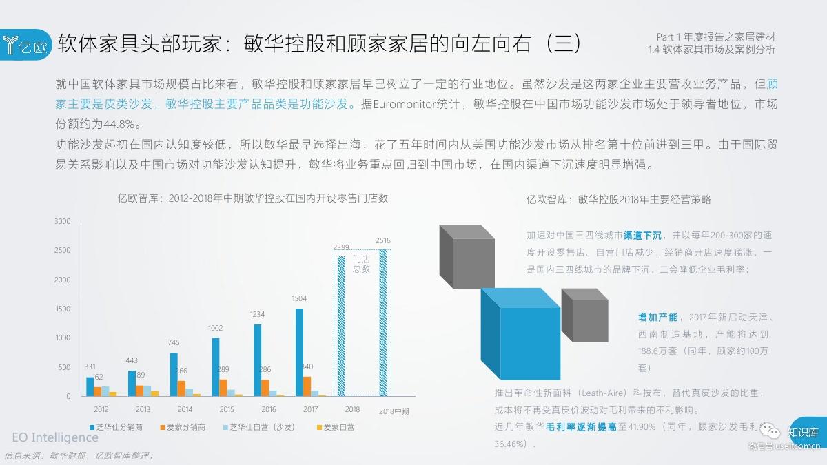 2018-2019年度中国家居家装产业发展研究报告PDF第021页