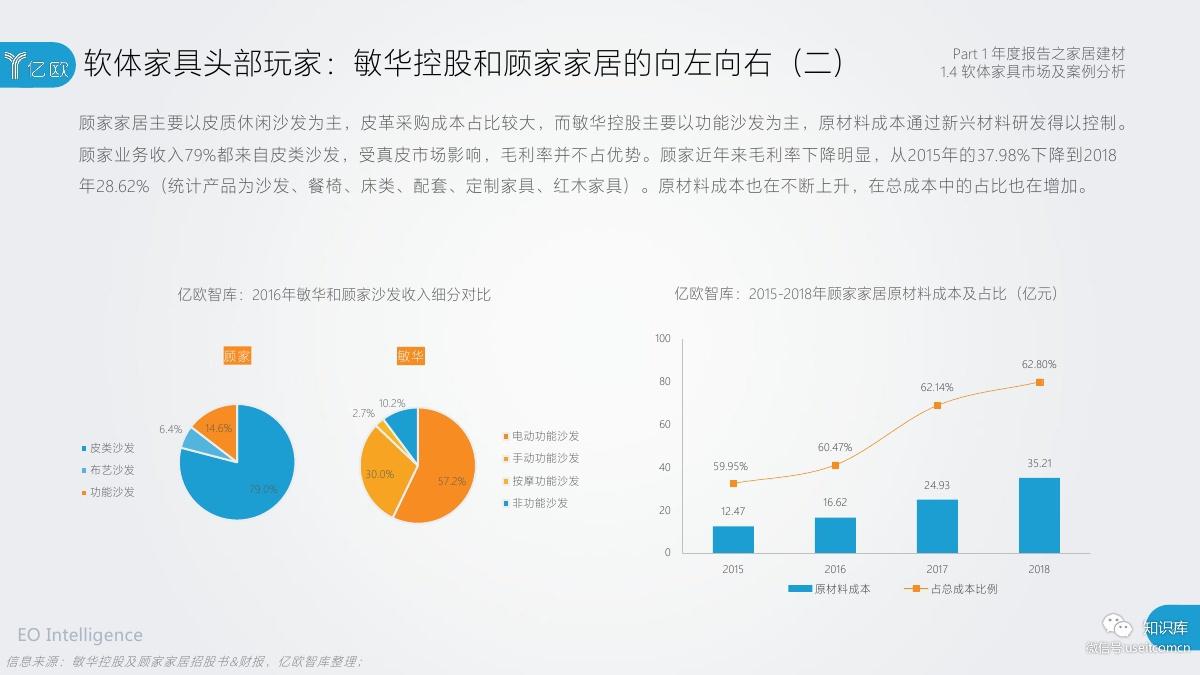 2018-2019年度中国家居家装产业发展研究报告PDF第020页
