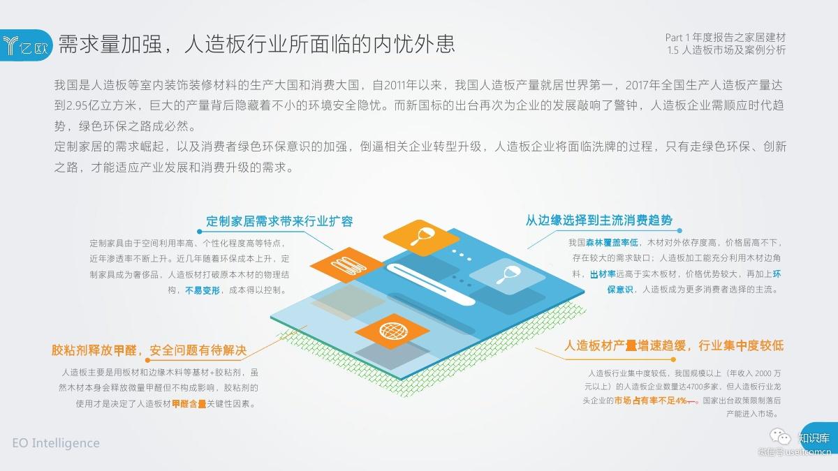 2018-2019年度中国家居家装产业发展研究报告PDF第024页