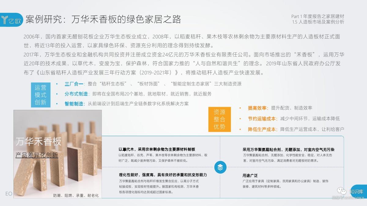 2018-2019年度中国家居家装产业发展研究报告PDF第026页