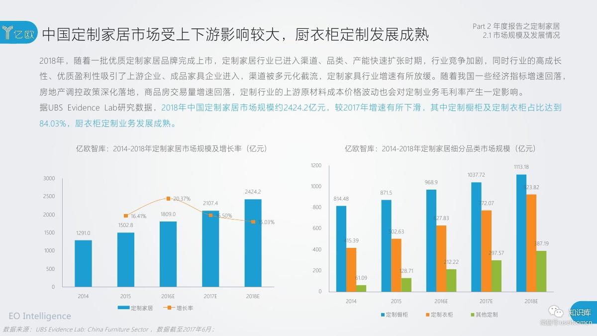 2018-2019年度中国家居家装产业发展研究报告PDF第029页