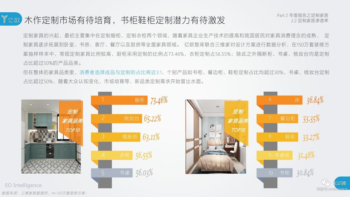 2018-2019年度中国家居家装产业发展研究报告PDF第030页