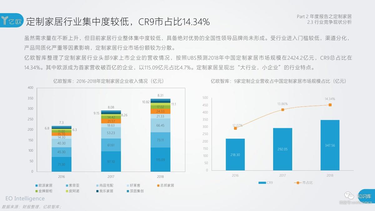 2018-2019年度中国家居家装产业发展研究报告PDF第032页