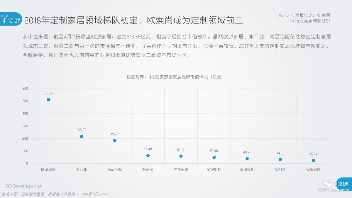 2018-2019年度中国家居家装产业发展研究报告PDF第033页