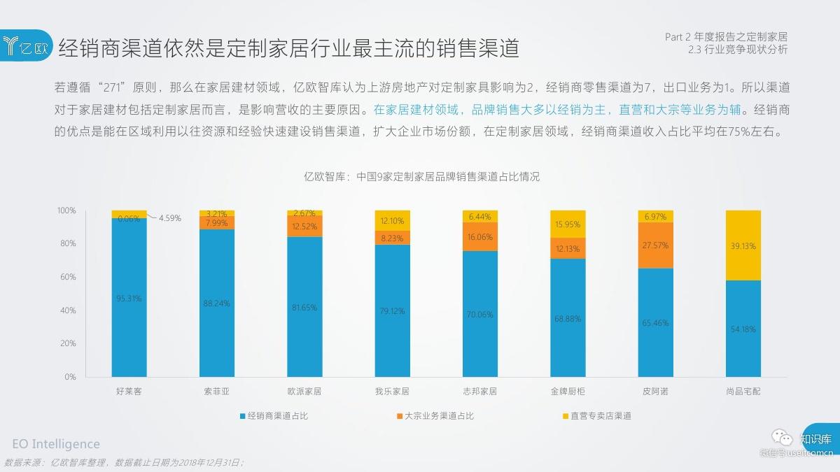 2018-2019年度中国家居家装产业发展研究报告PDF第036页