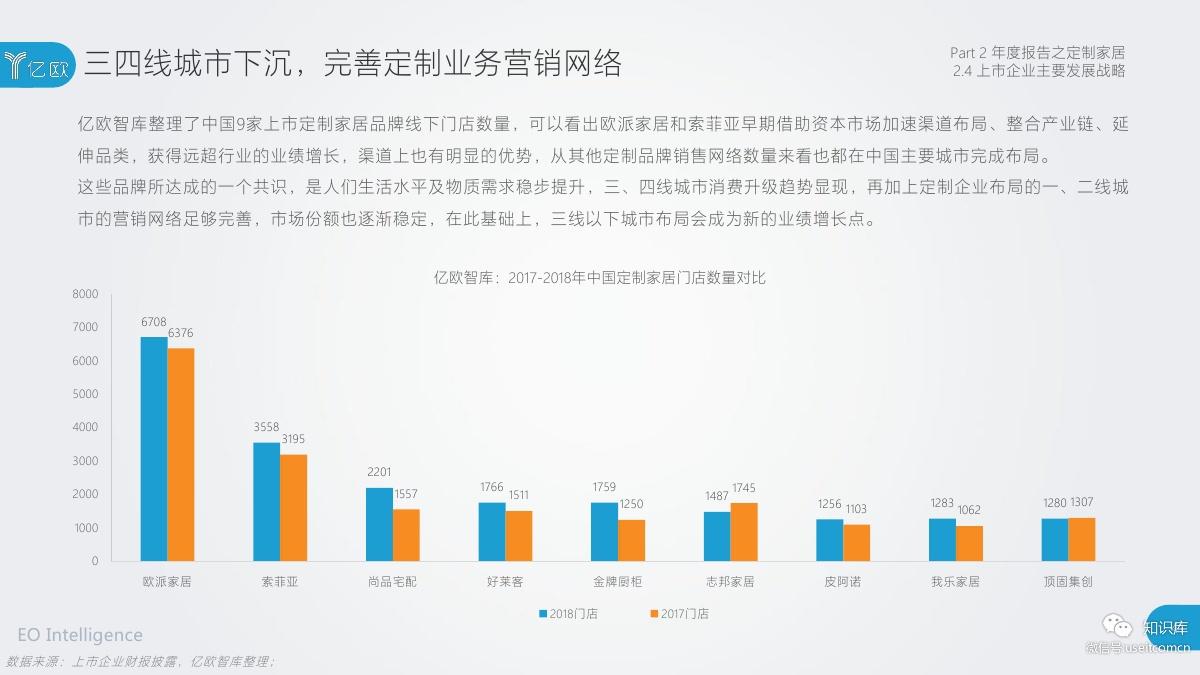 2018-2019年度中国家居家装产业发展研究报告PDF第040页
