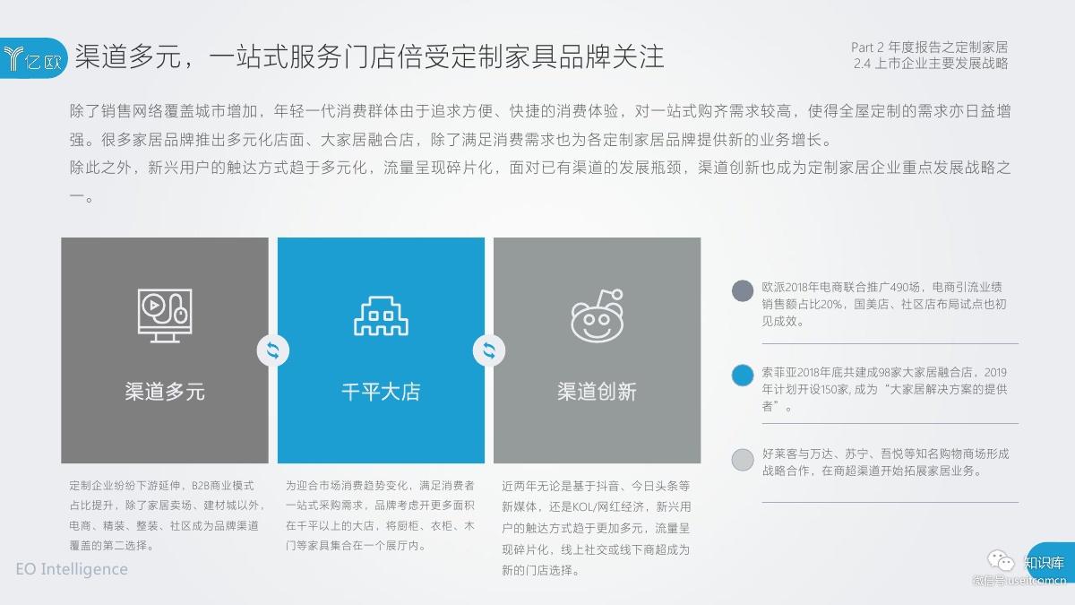 2018-2019年度中国家居家装产业发展研究报告PDF第041页