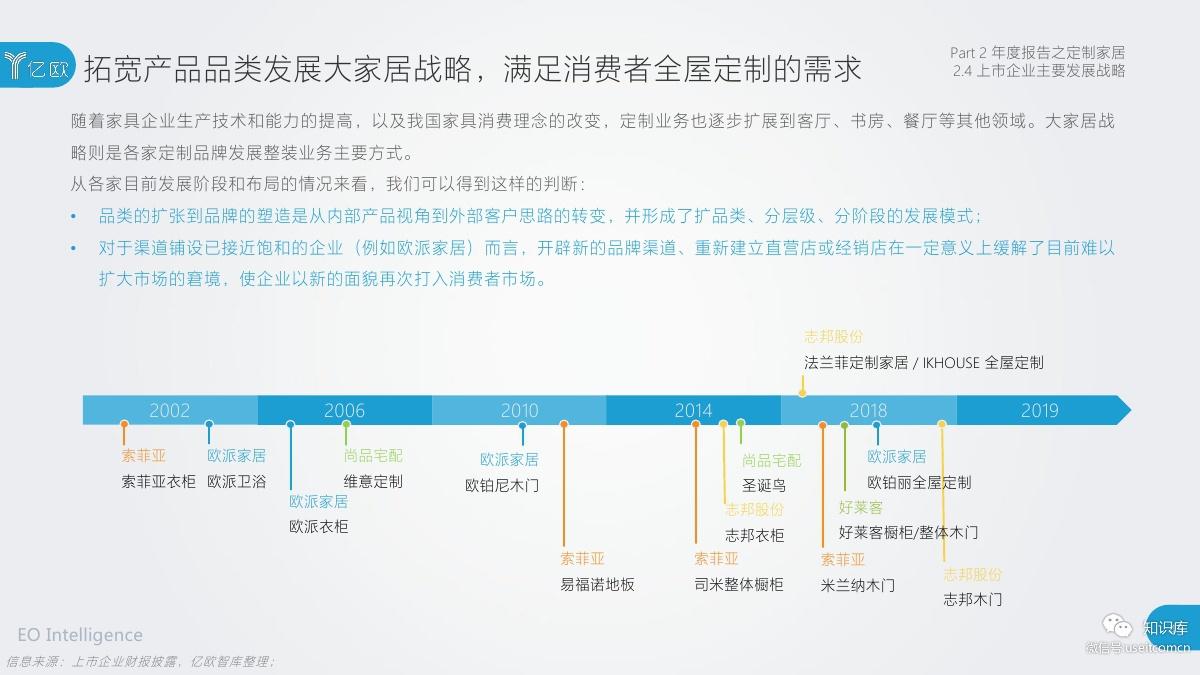2018-2019年度中国家居家装产业发展研究报告PDF第044页