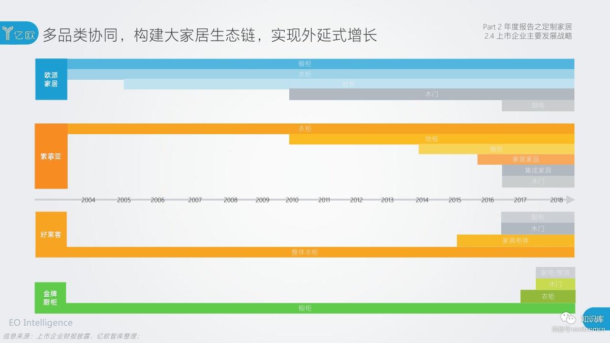 2018-2019年度中国家居家装产业发展研究报告PDF第043页