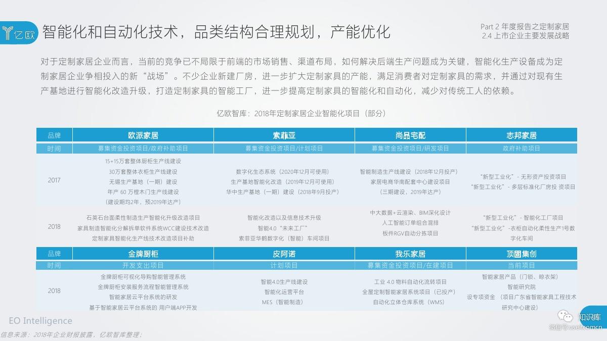 2018-2019年度中国家居家装产业发展研究报告PDF第047页