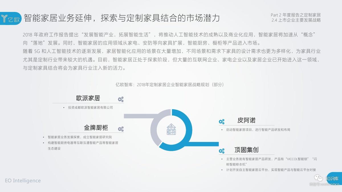 2018-2019年度中国家居家装产业发展研究报告PDF第048页