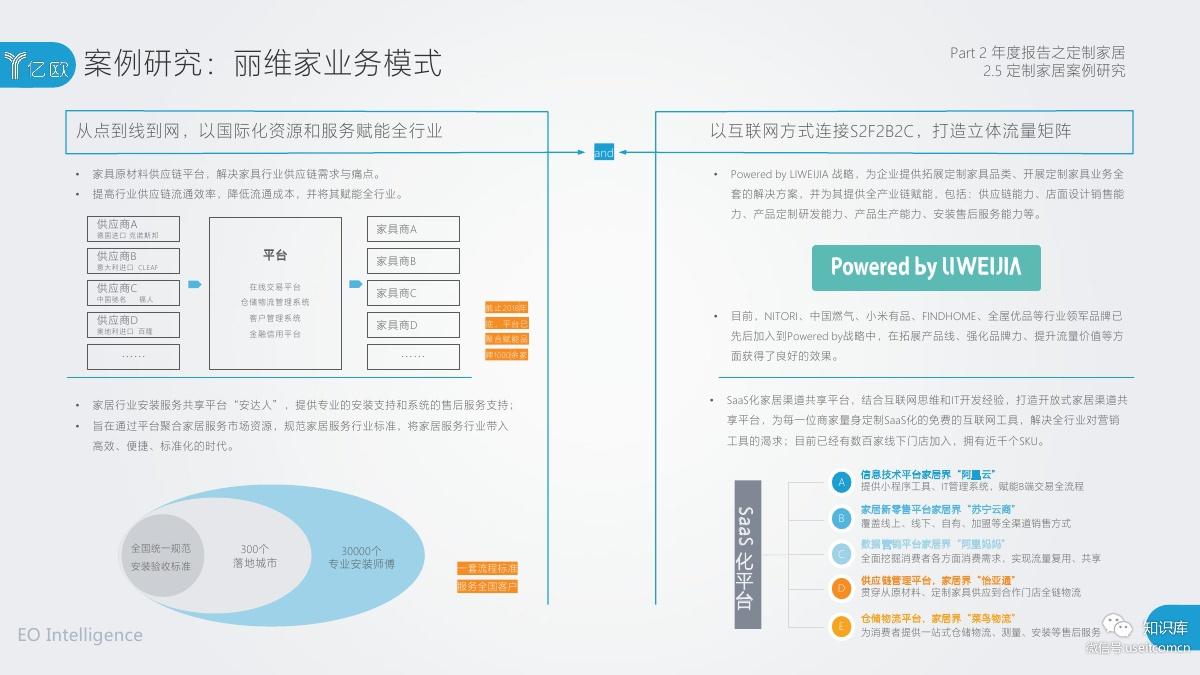 2018-2019年度中国家居家装产业发展研究报告PDF第051页