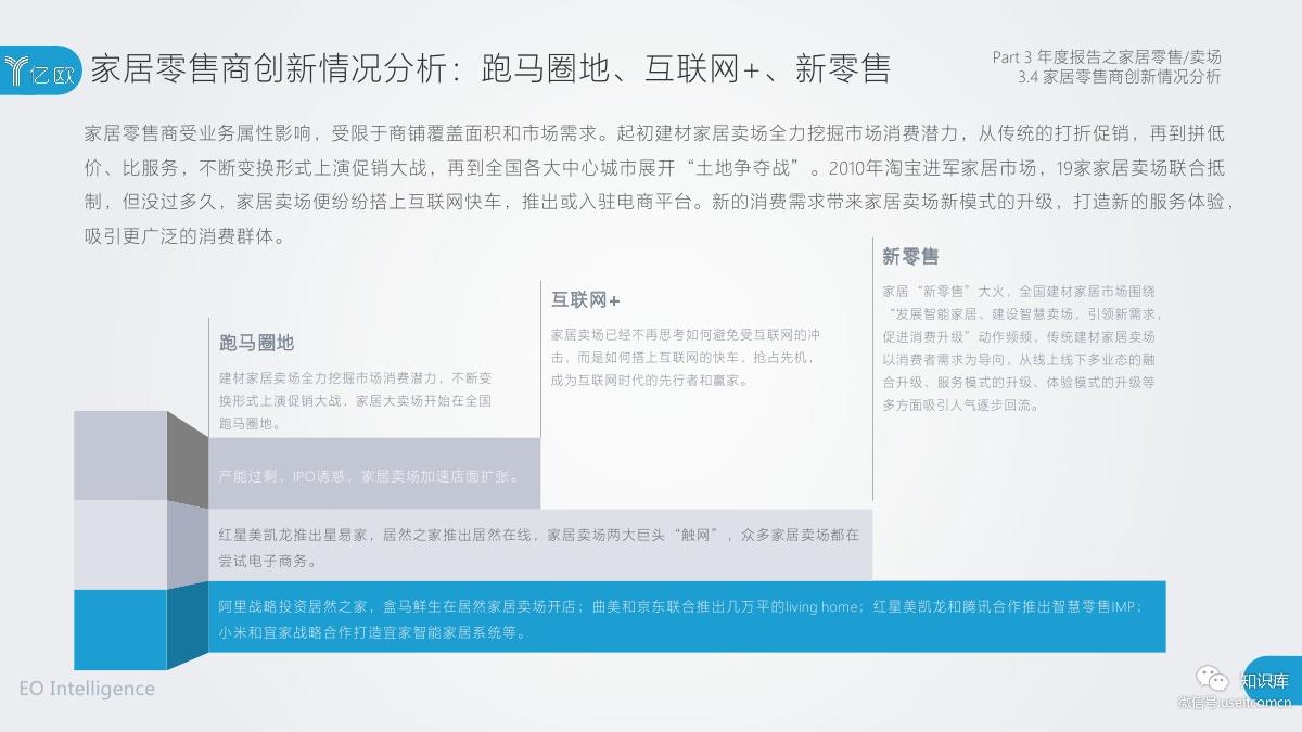 2018-2019年度中国家居家装产业发展研究报告PDF第061页