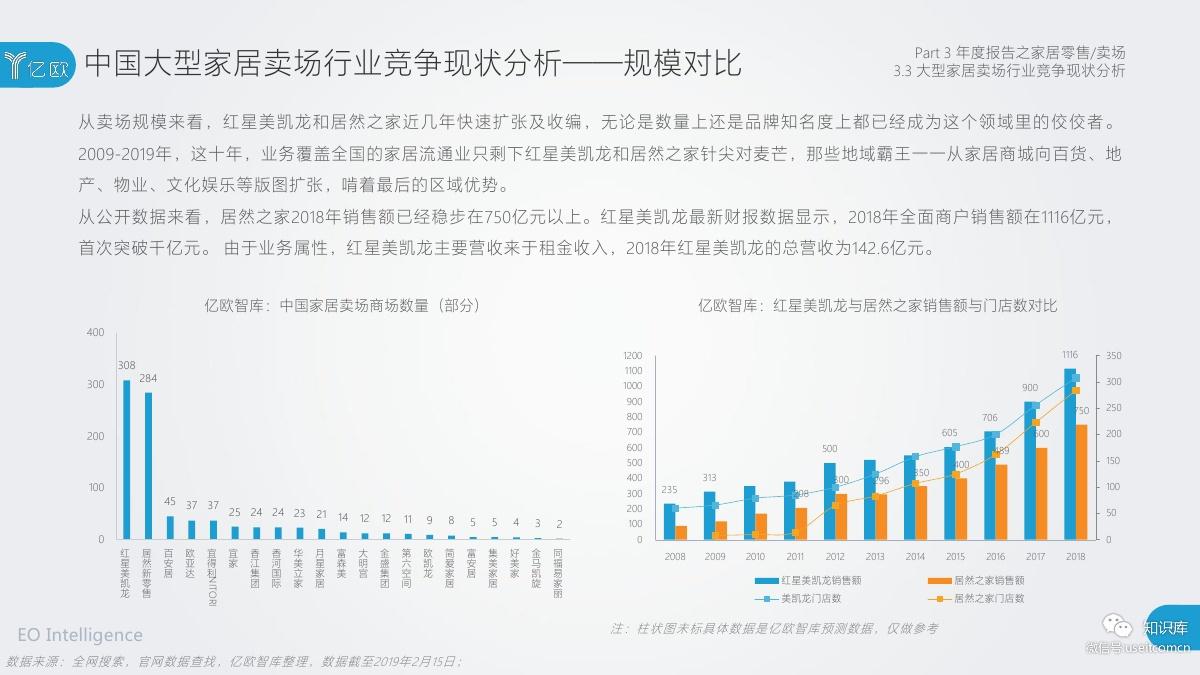 2018-2019年度中国家居家装产业发展研究报告PDF第059页